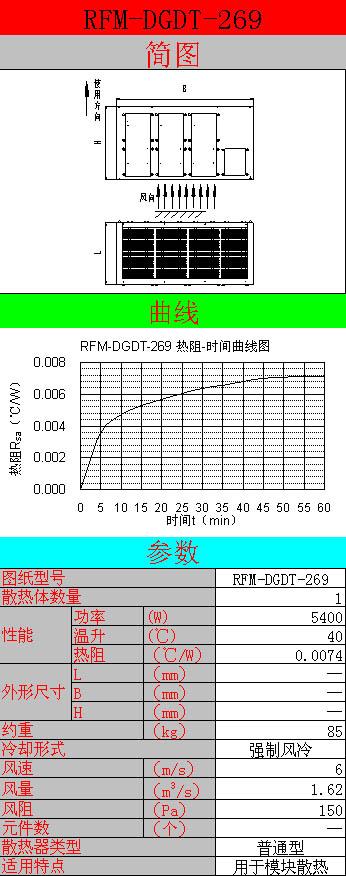 IGBT热管散热器厂家